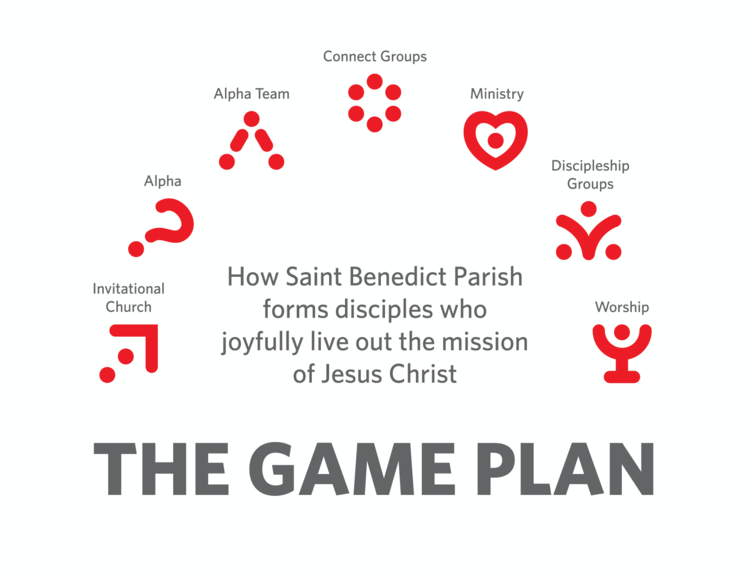 The Game Plan